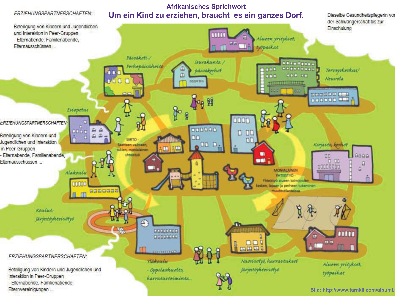 Erziehungspartnerschaften, Übersetzung und Kommentare: Petra Linderoos, Quelle: www.tarnkil.com